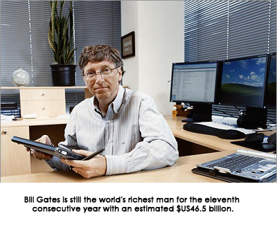 bill_gates-copy.jpg