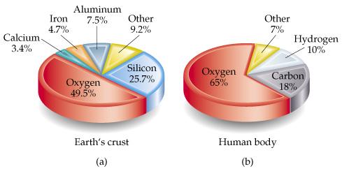 mineral_graph.jpg